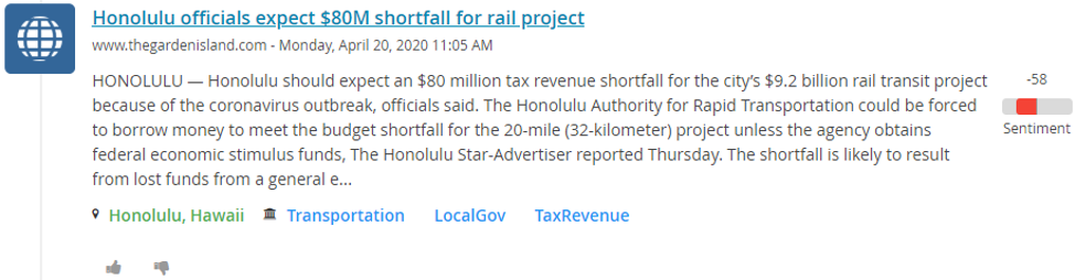 Honolulu expects 80 million