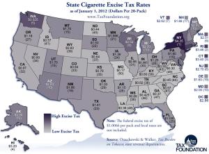 Cig Tax
