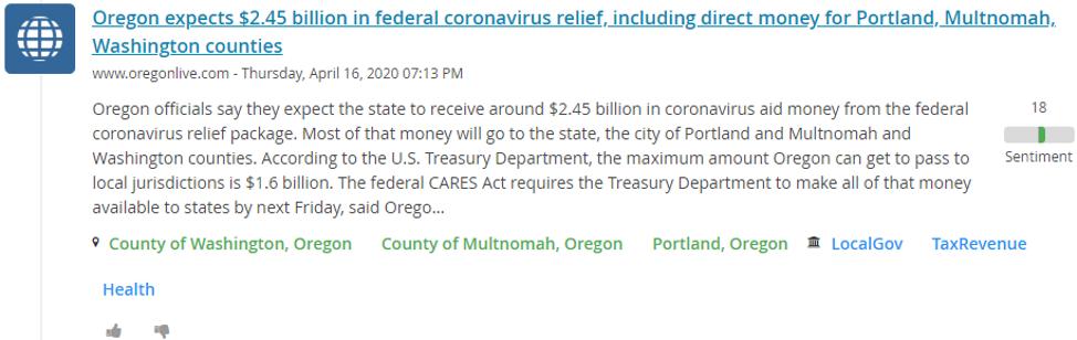 Oregon expects 2.45 billion