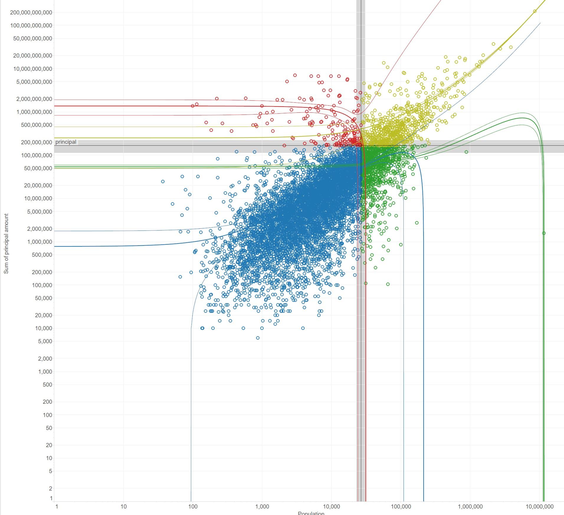 city-metrics